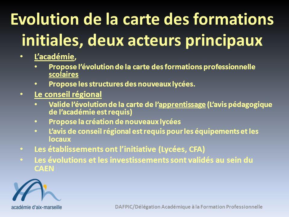 DAFPIC/Délégation Académique à la Formation Professionnelle