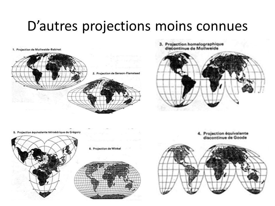 D'autres projections moins connues