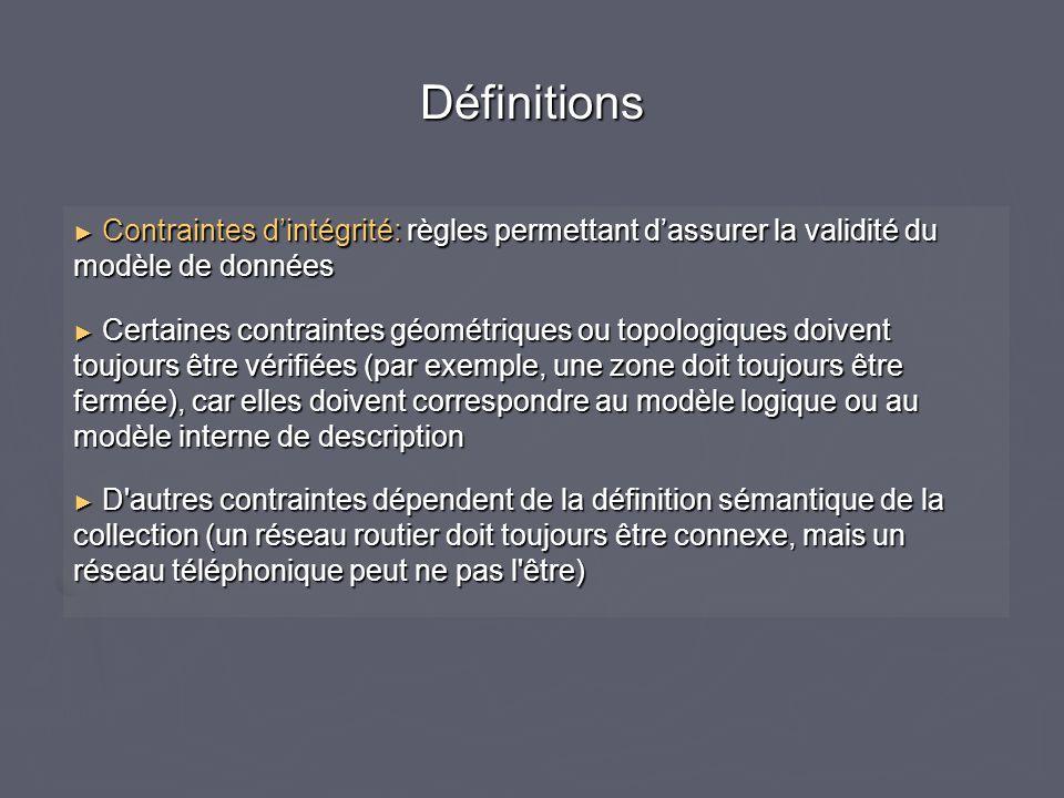 Définitions Contraintes d'intégrité: règles permettant d'assurer la validité du modèle de données.