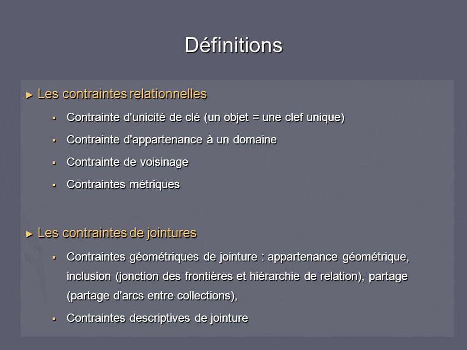 Définitions Les contraintes relationnelles