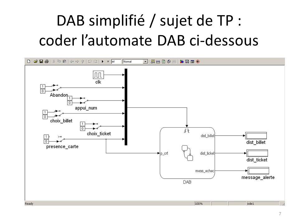 DAB simplifié / sujet de TP : coder l'automate DAB ci-dessous
