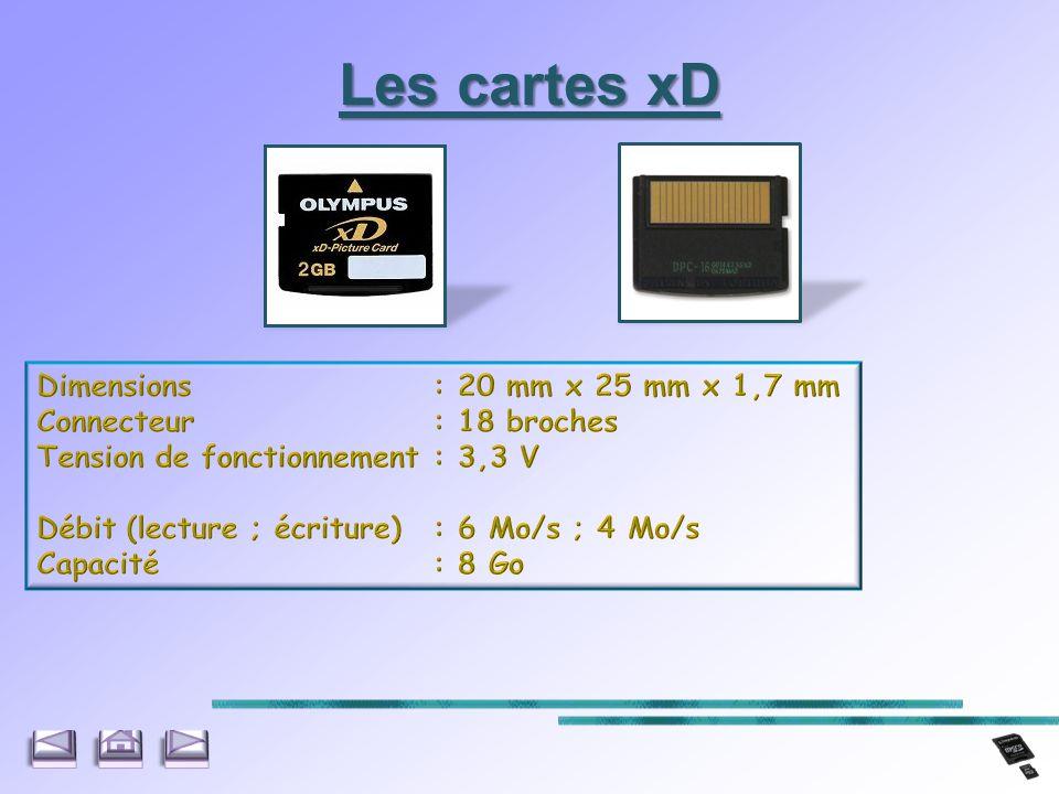 Les cartes xD Dimensions : 20 mm x 25 mm x 1,7 mm
