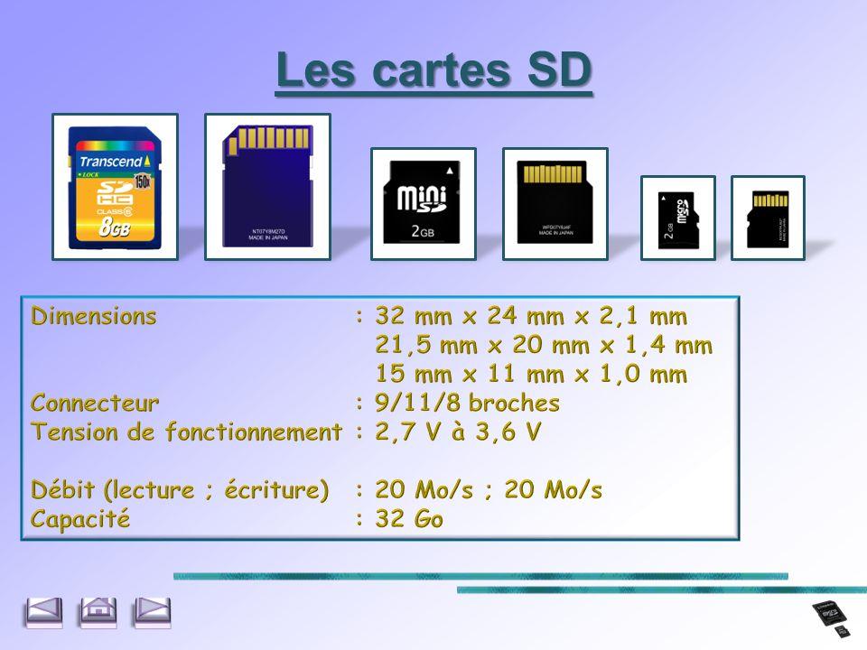 Les cartes SD Dimensions : 32 mm x 24 mm x 2,1 mm