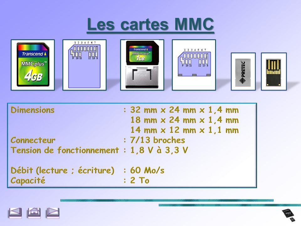 Les cartes MMC Dimensions : 32 mm x 24 mm x 1,4 mm