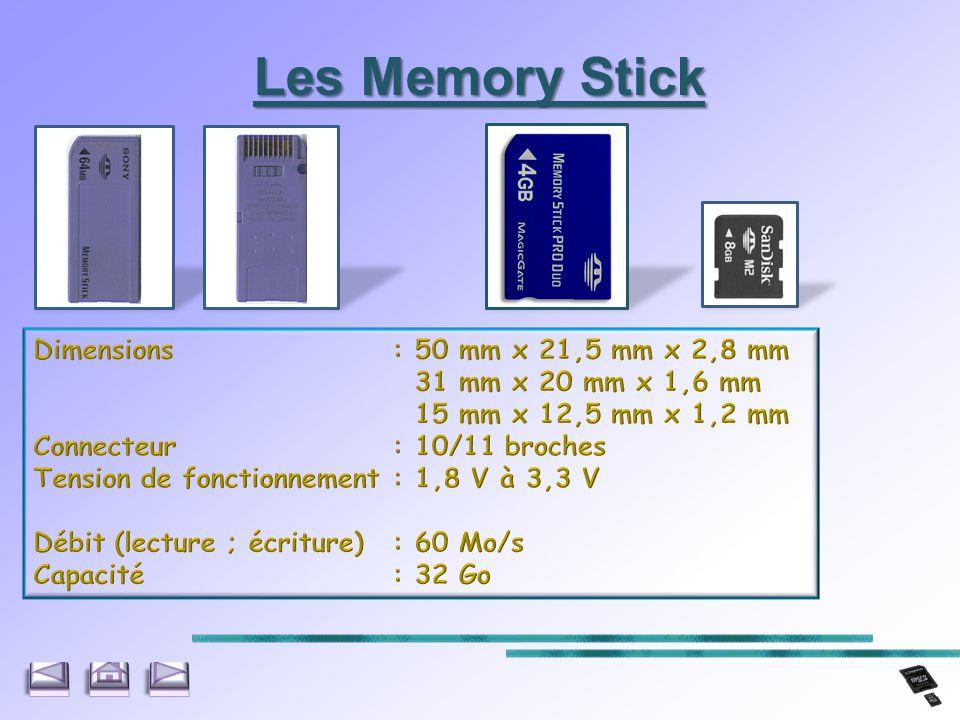 Les Memory Stick Dimensions : 50 mm x 21,5 mm x 2,8 mm