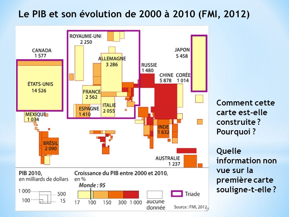 Le PIB et son évolution de 2000 à 2010 (FMI, 2012)