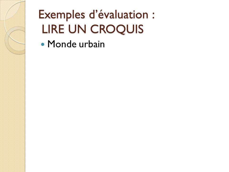 Exemples d'évaluation : LIRE UN CROQUIS