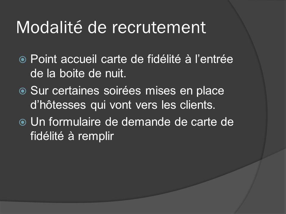 Modalité de recrutement