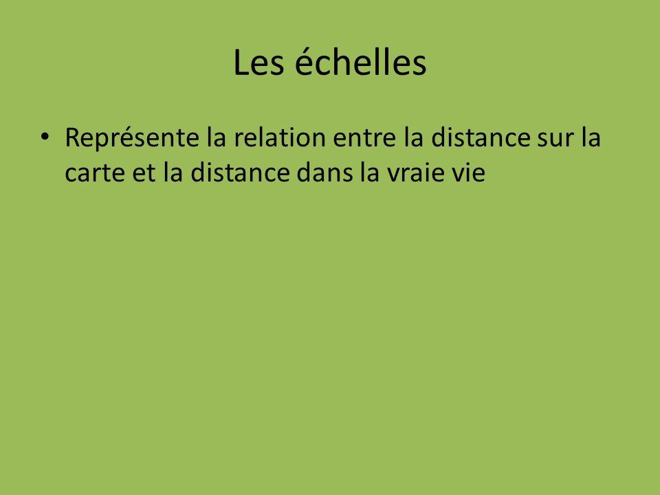 Les échelles Représente la relation entre la distance sur la carte et la distance dans la vraie vie