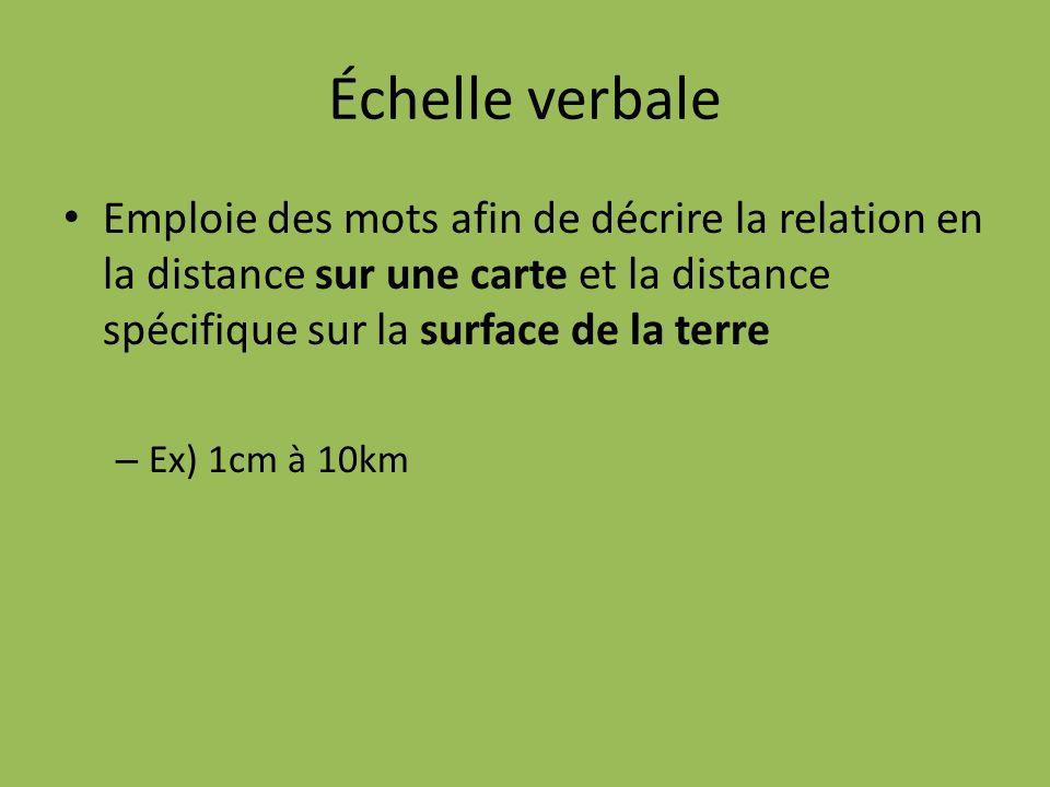 Échelle verbale Emploie des mots afin de décrire la relation en la distance sur une carte et la distance spécifique sur la surface de la terre.