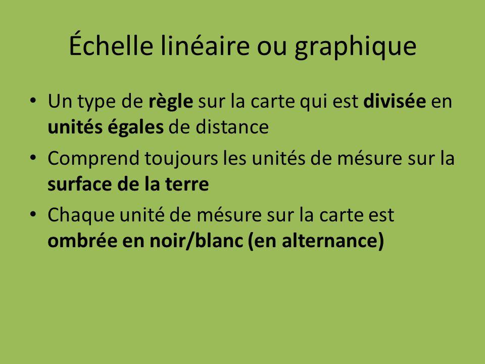 Échelle linéaire ou graphique