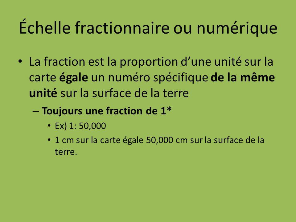 Échelle fractionnaire ou numérique