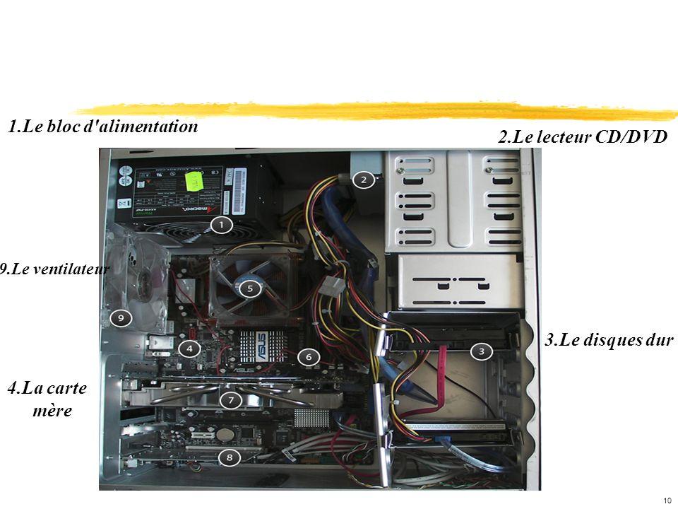 1.Le bloc d alimentation 2.Le lecteur CD/DVD 3.Le disques dur