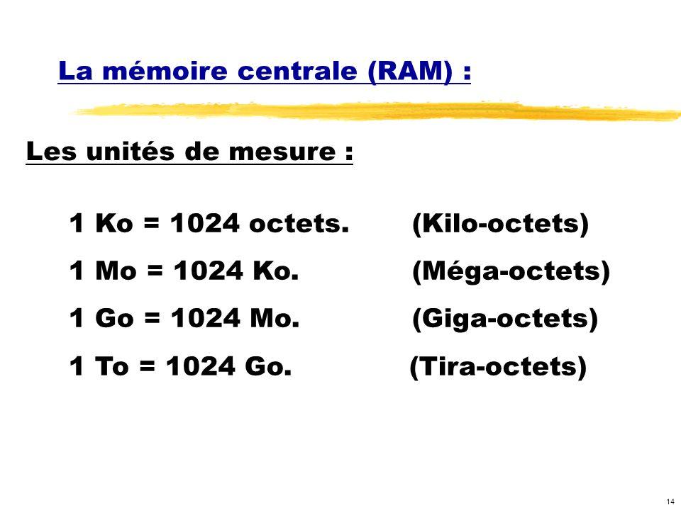 La mémoire centrale (RAM) :