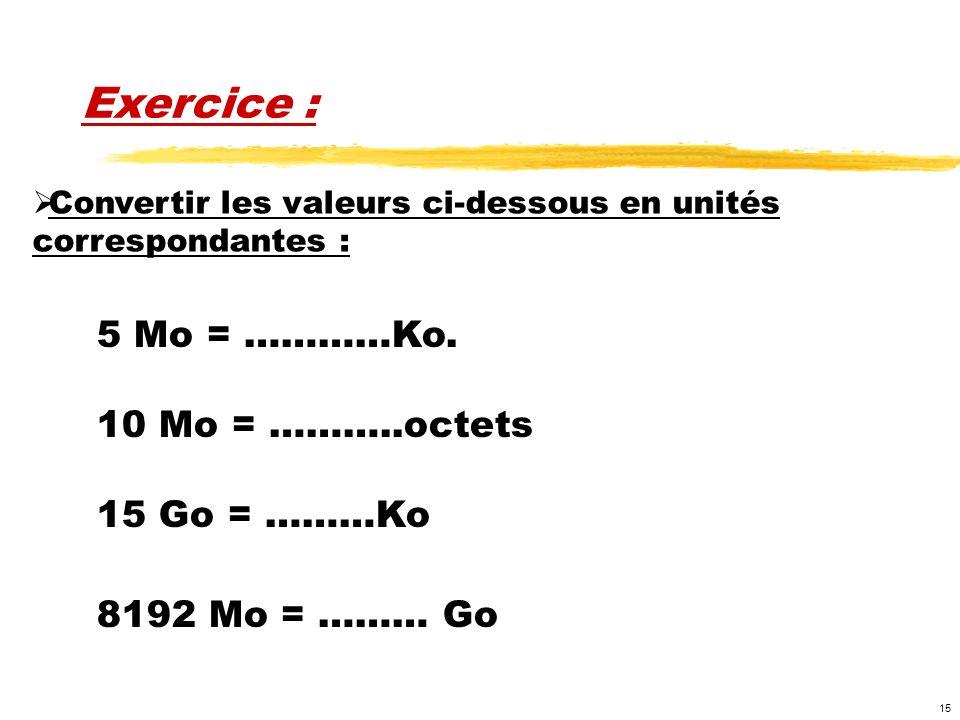 Exercice : 5 Mo = …………Ko. 10 Mo = ………..octets 15 Go = ………Ko