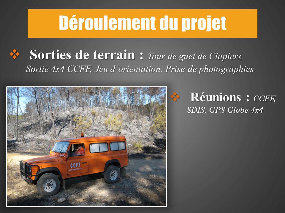 Déroulement du projet Sorties de terrain : Tour de guet de Clapiers, Sortie 4x4 CCFF, Jeu d'orientation, Prise de photographies.