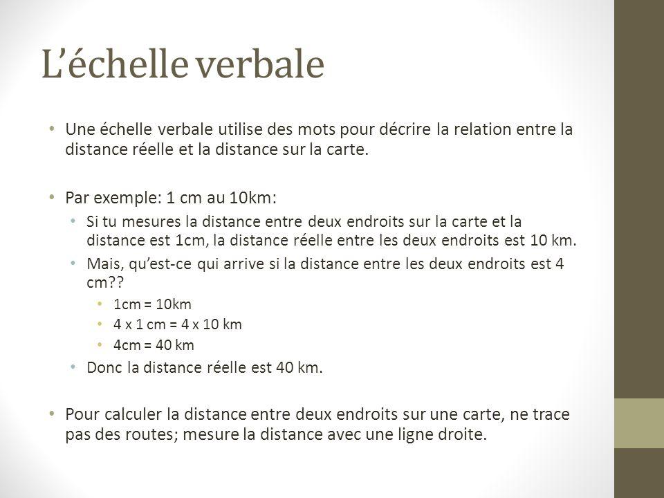 L'échelle verbale Une échelle verbale utilise des mots pour décrire la relation entre la distance réelle et la distance sur la carte.