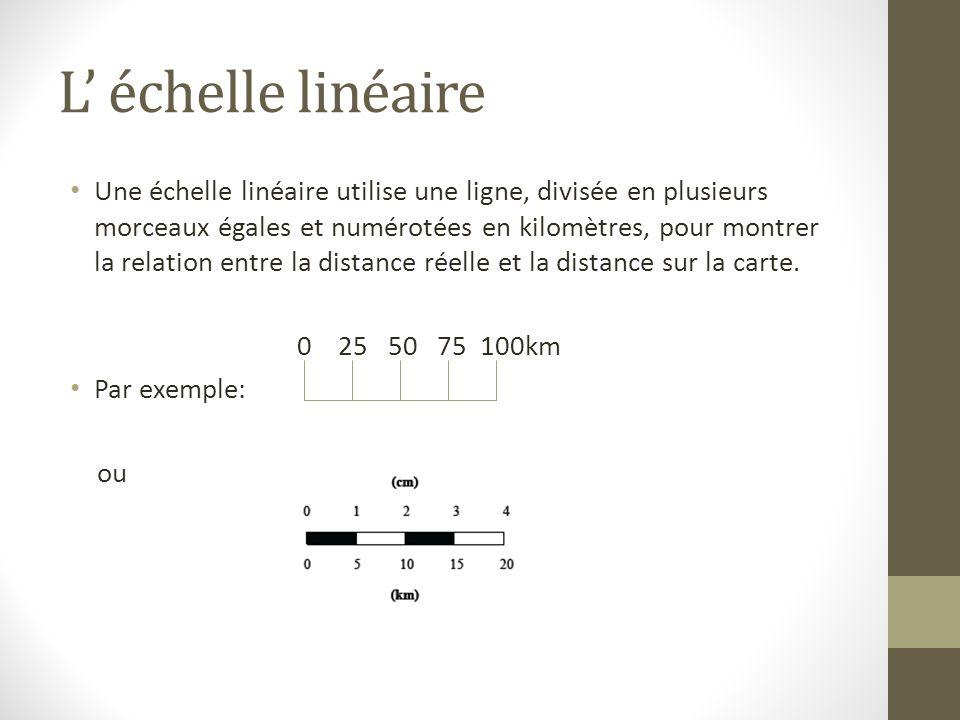L' échelle linéaire