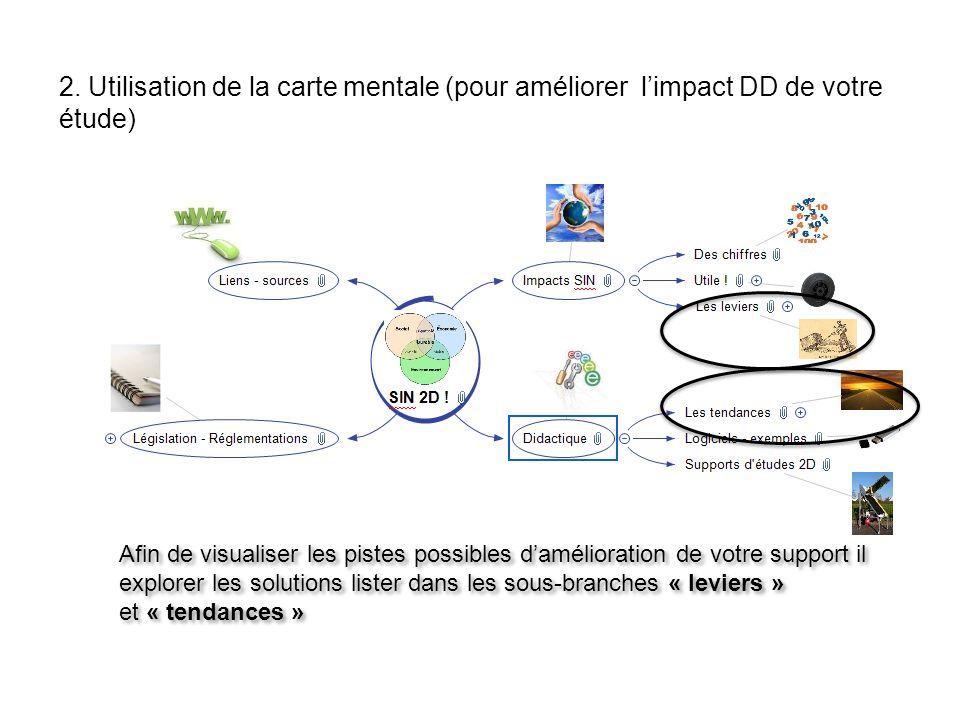 2. Utilisation de la carte mentale (pour améliorer l'impact DD de votre étude)