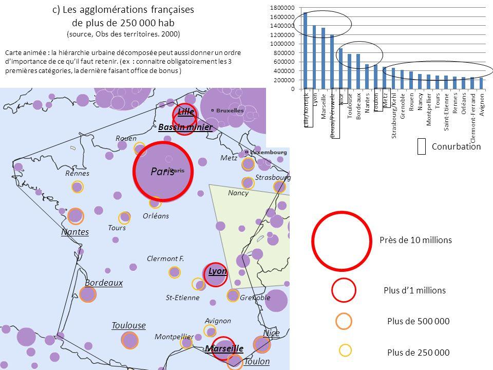 Paris c) Les agglomérations françaises de plus de 250 000 hab Lille
