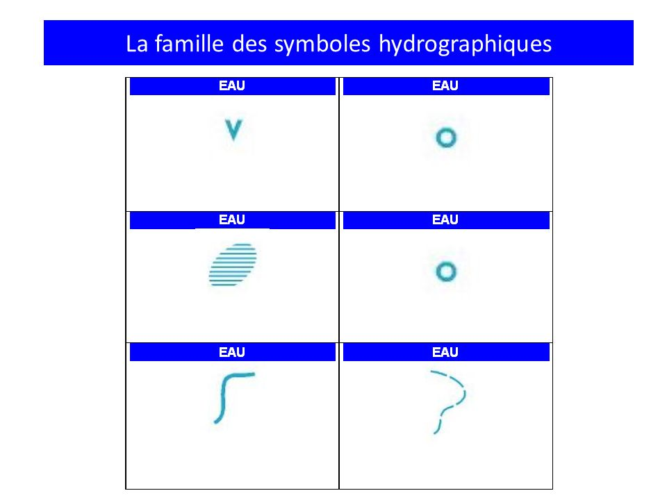La famille des symboles hydrographiques