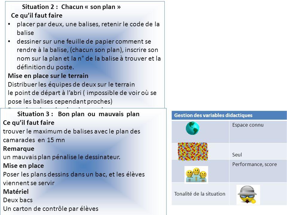 Situation 2 : Chacun « son plan » Ce qu'il faut faire