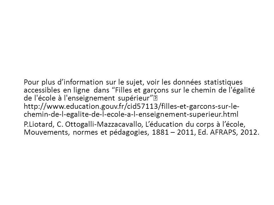 Pour plus d'information sur le sujet, voir les données statistiques accessibles en ligne dans Filles et garçons sur le chemin de l égalité de l école à l enseignement supérieur http://www.education.gouv.fr/cid57113/filles-et-garcons-sur-le-chemin-de-l-egalite-de-l-ecole-a-l-enseignement-superieur.html P.Liotard, C.