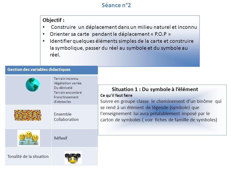 Séance n°2 Objectif : Construire un déplacement dans un milieu naturel et inconnu. Orienter sa carte pendant le déplacement « P.O.P »