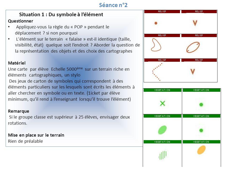 Séance n°2 Situation 1 : Du symbole à l'élément Questionner