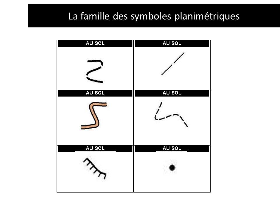 La famille des symboles planimétriques