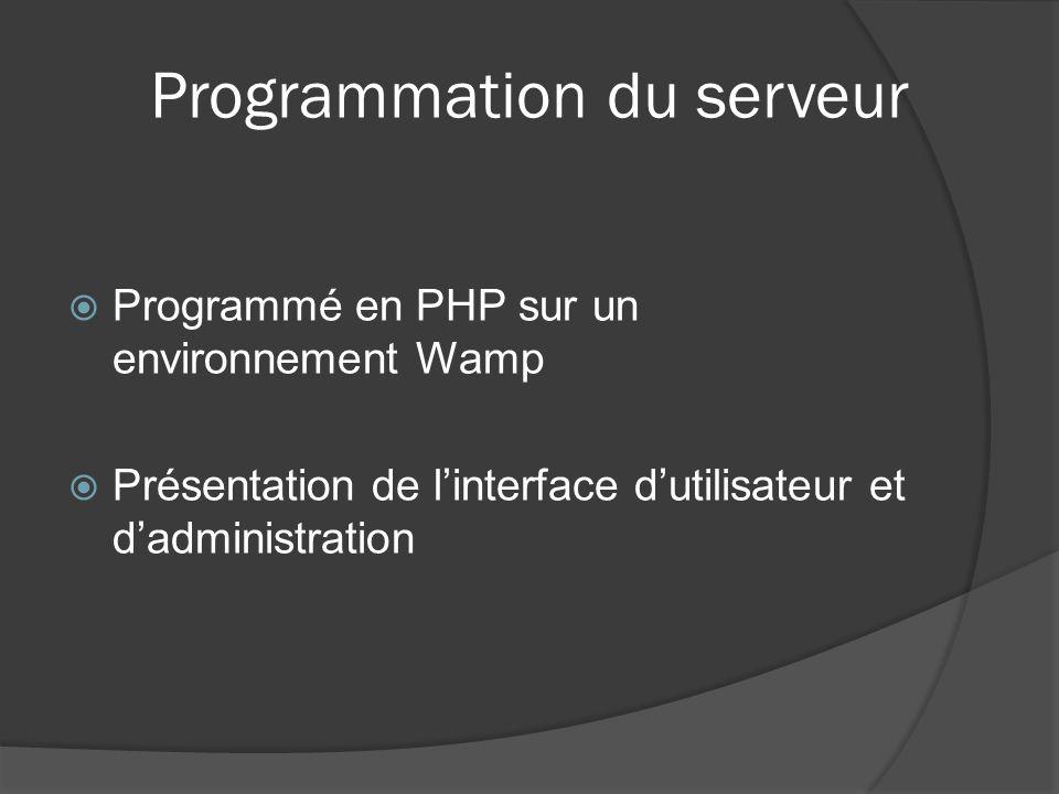 Programmation du serveur
