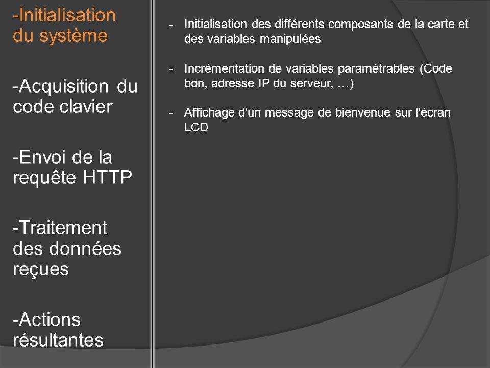 -Initialisation du système -Acquisition du code clavier -Envoi de la requête HTTP -Traitement des données reçues -Actions résultantes