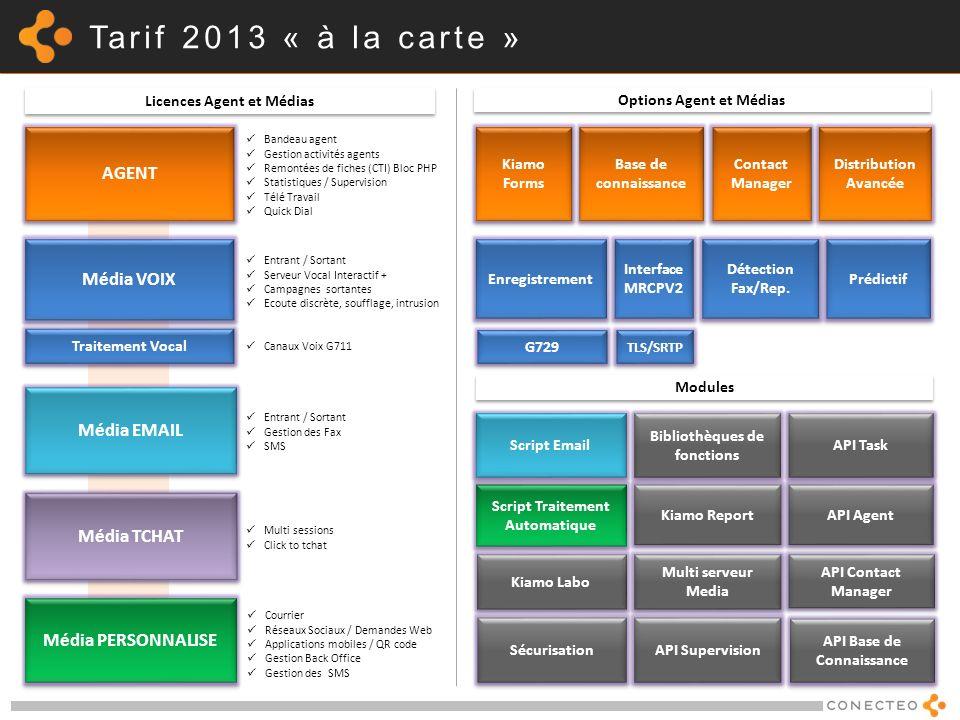 Tarif 2013 « à la carte » AGENT Média VOIX Média EMAIL Média TCHAT