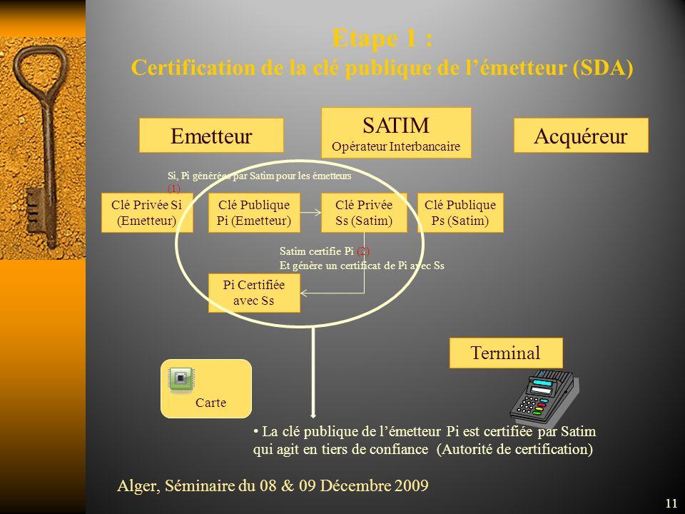 Certification de la clé publique de l'émetteur (SDA)