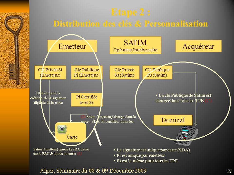 Distribution des clés & Personnalisation