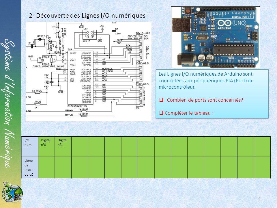 2- Découverte des Lignes I/O numériques