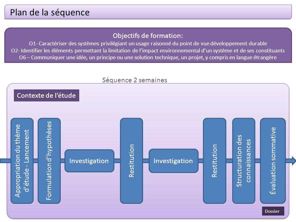 Plan de la séquence Objectifs de formation: Séquence 2 semaines