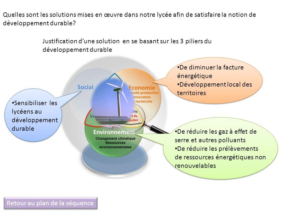 Quelles sont les solutions mises en œuvre dans notre lycée afin de satisfaire la notion de développement durable