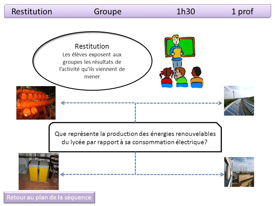 Restitution Groupe 1h30 1 prof