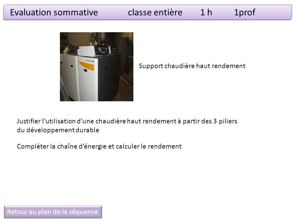 Evaluation sommative classe entière 1 h 1prof