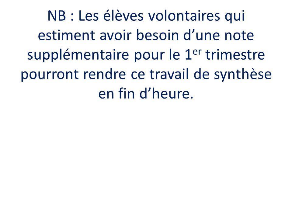 NB : Les élèves volontaires qui estiment avoir besoin d'une note supplémentaire pour le 1er trimestre pourront rendre ce travail de synthèse en fin d'heure.