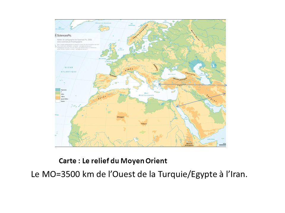 Carte : Le relief du Moyen Orient