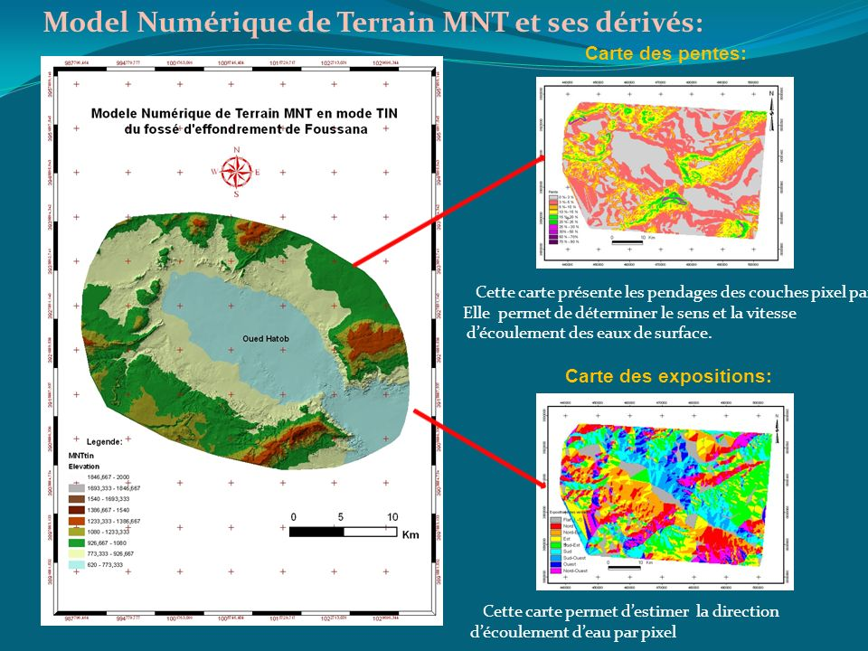 Model Numérique de Terrain MNT et ses dérivés: