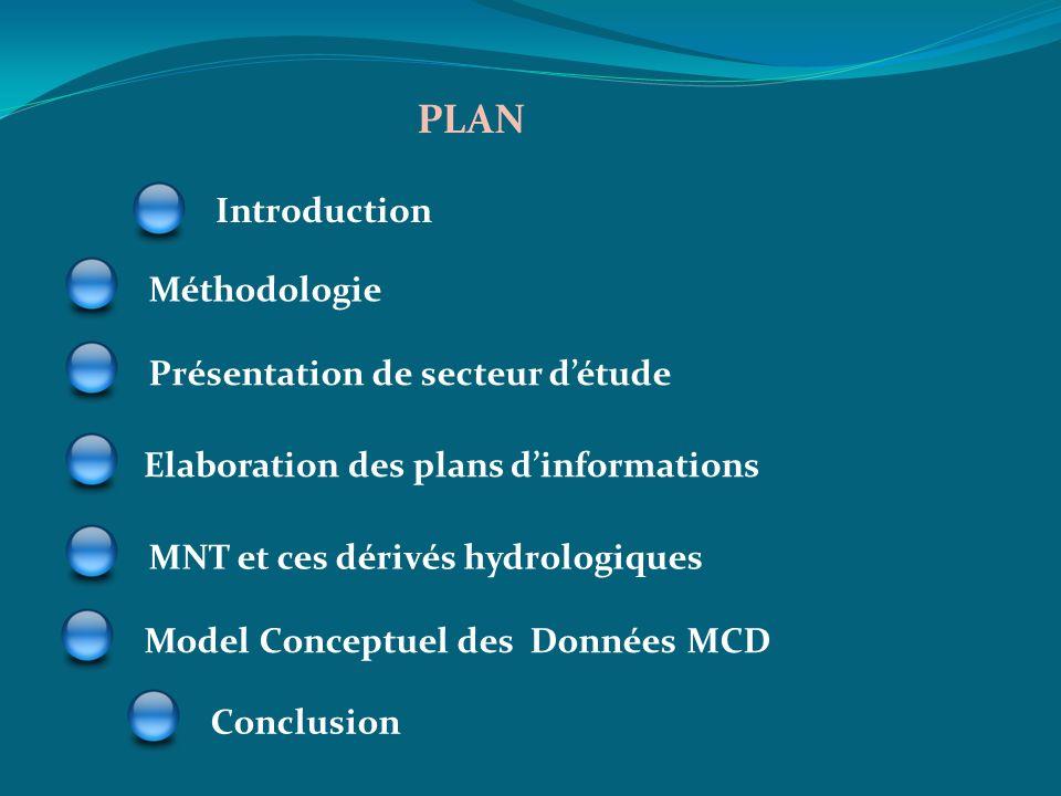 PLAN Introduction Méthodologie Présentation de secteur d'étude