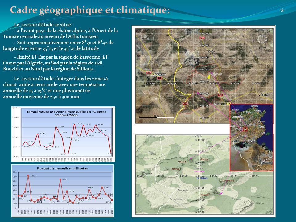 * Cadre géographique et climatique: Le secteur d'étude se situe: