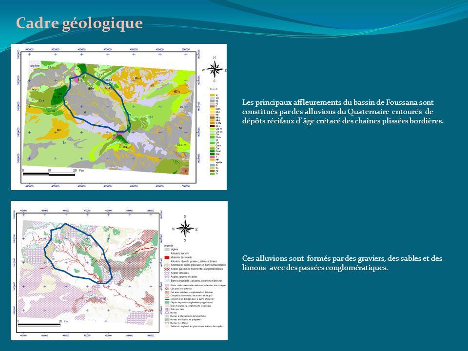 Cadre géologique