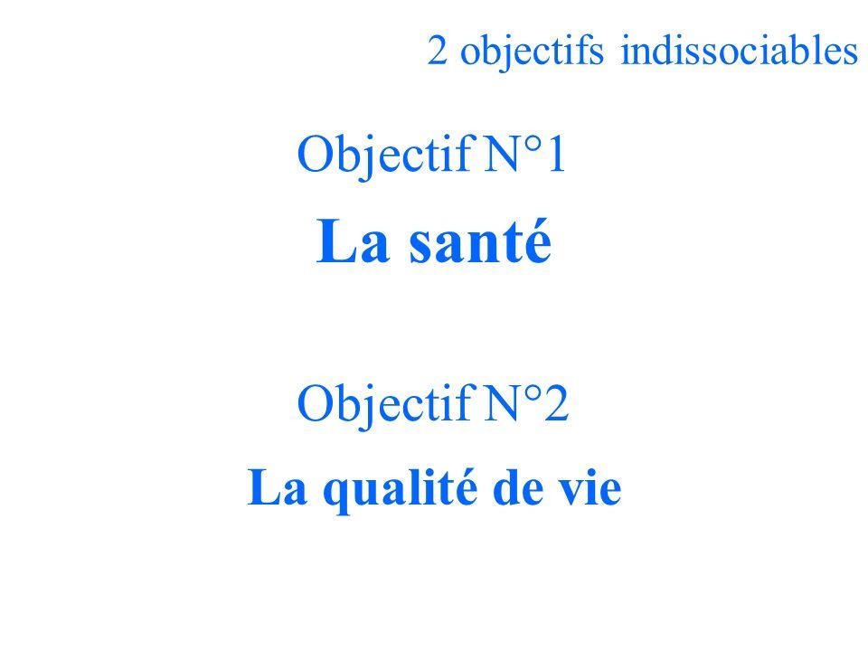 La santé Objectif N°1 Objectif N°2 La qualité de vie