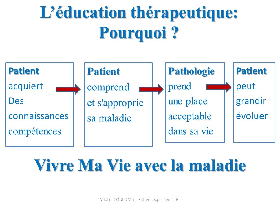 L'éducation thérapeutique: Pourquoi