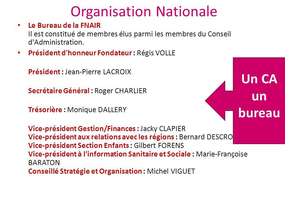 Organisation Nationale
