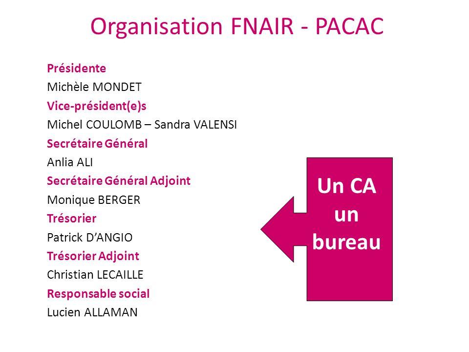 Organisation FNAIR - PACAC